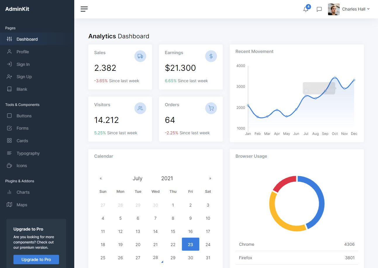 5-most-creative-design-admin-dashboard-using-bootstrap5-and-tailwind-adminkit